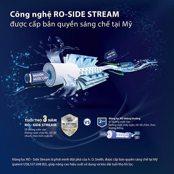 Công nghệ RO-Side Stream bản quyền Mỹ